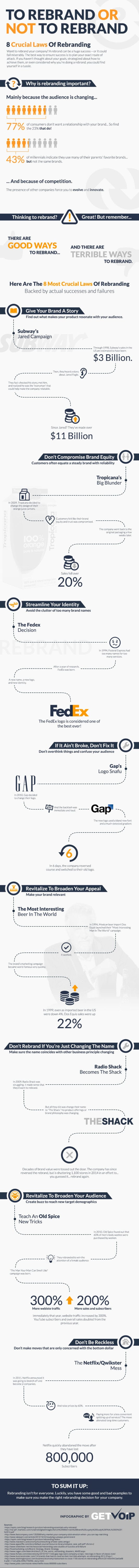 How To Rebrand Your Business Infographic