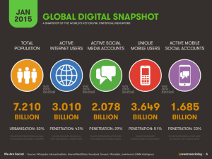 WE ARE SOCIAL social media infographic