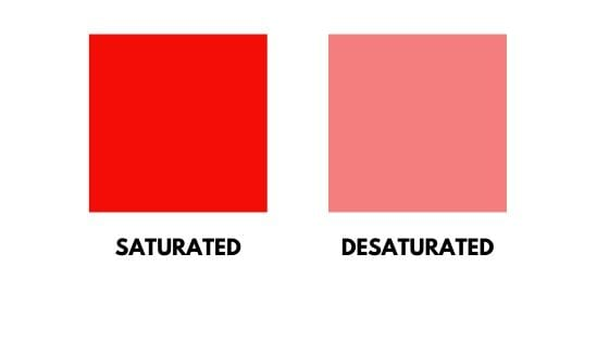 Saturated color vs. Desaturated color